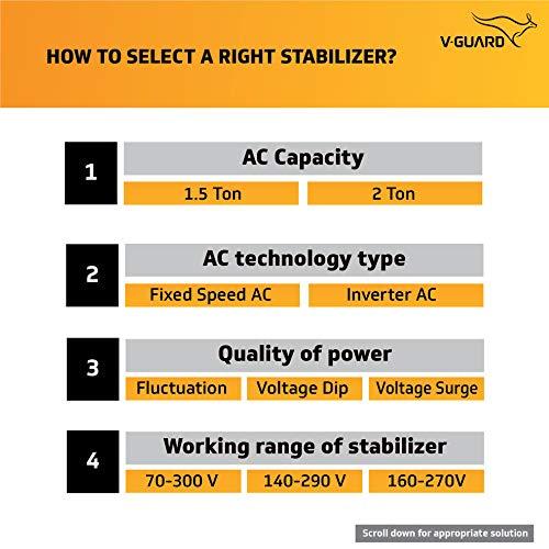 V-Guard VG400 AE20 Stabilizer for 1 5 Ton AC (Working Range: 160V-280V)